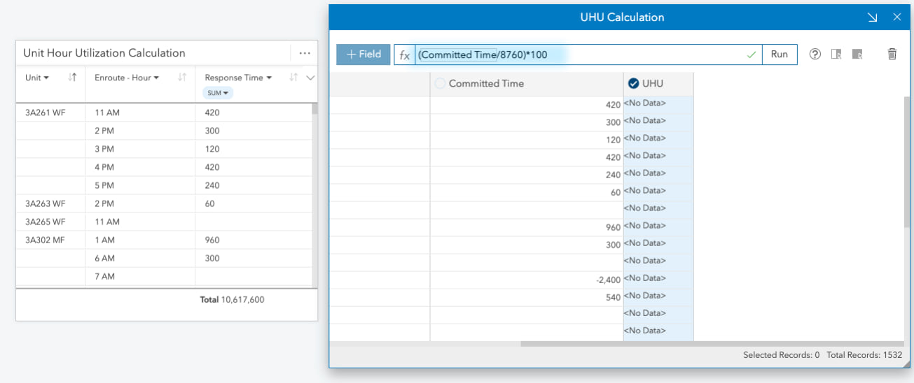 Calculating Unit Hour Utilization in Insights data table.