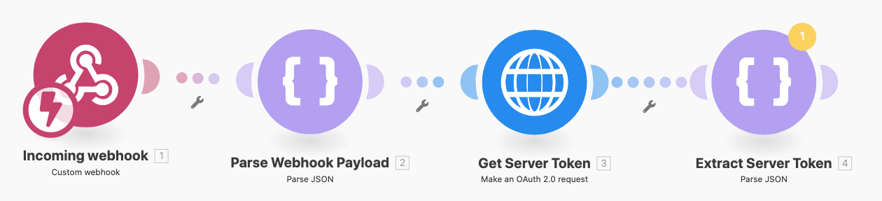 Scenario Part 1 - Getting a Server Token