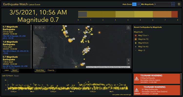 Latest Earthquake Monitoring Dashboard