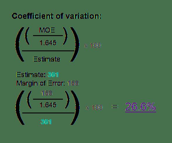 Coefficient of Variation formula