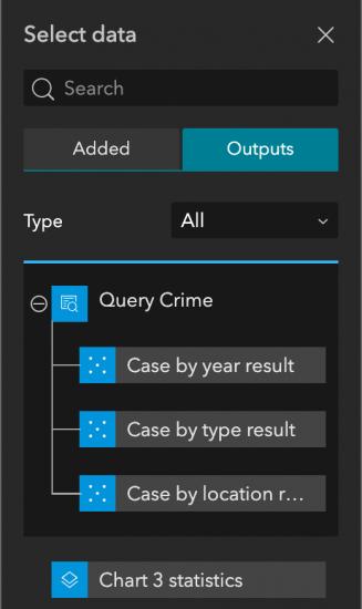 Configure output data