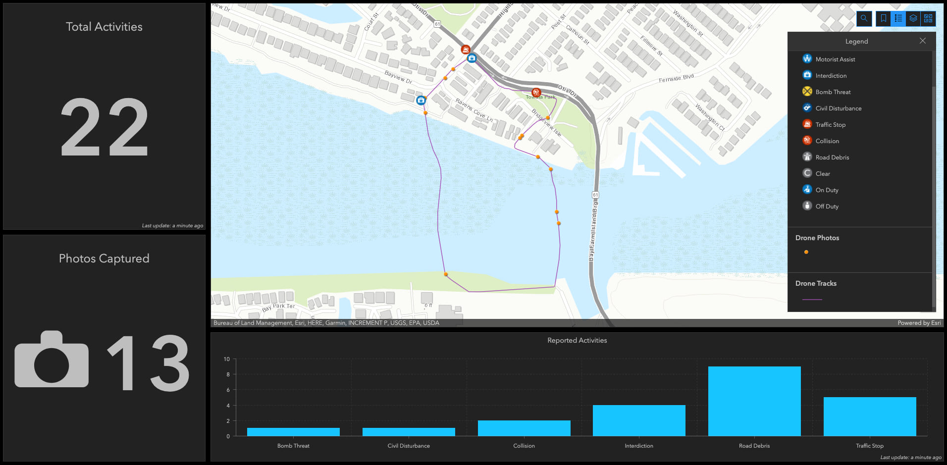 Site Scan data displayed on a configurable ArcGIS Dashboard