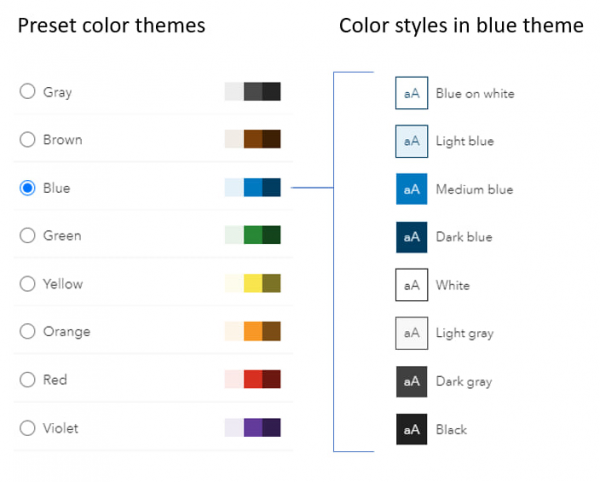 Color themes contain styles