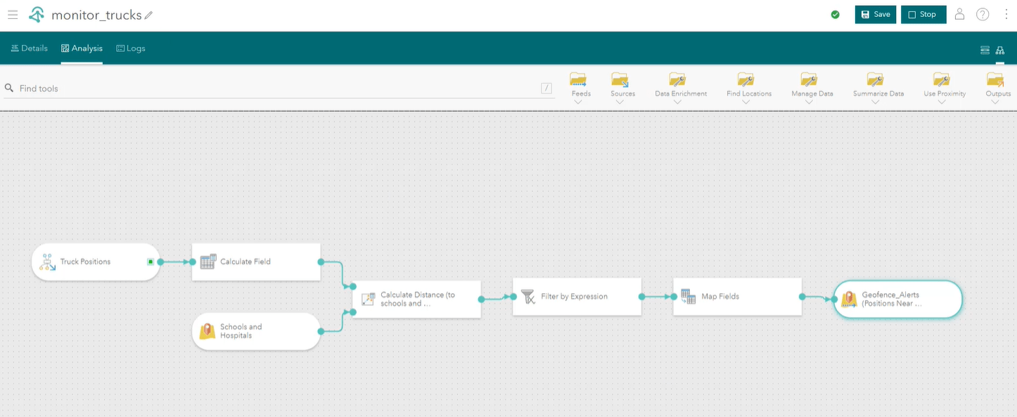 The DTSC's real-time analytic designed using Velocity's visual model builder.
