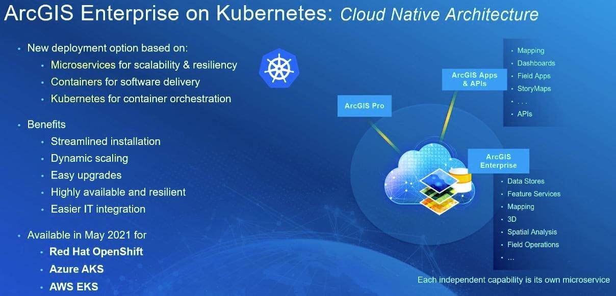 Kubernetes Cloud Native Architecture