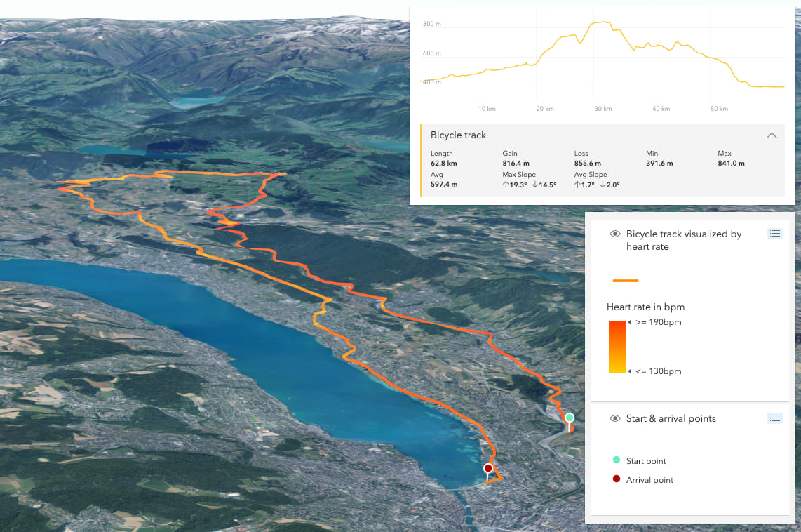 3D visualization of a bicycle track with additional information on the heart rate.