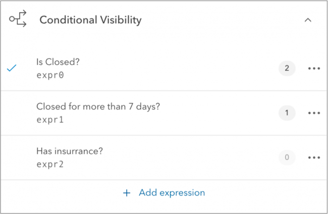 Conditional Visibility can be reused