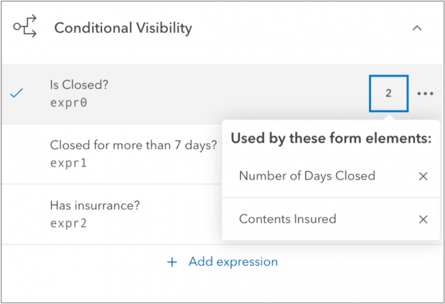 Conditional Visibility Closed
