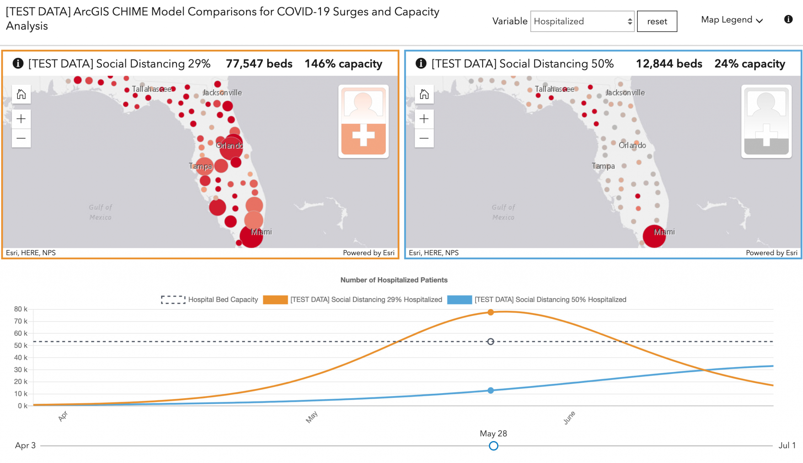 The Capacity Analysis app allows you to compare the results of two outputs of the CHIME model to observe how well social distancing policies help improve stress on hospitals during the COVID-19 pandemic.