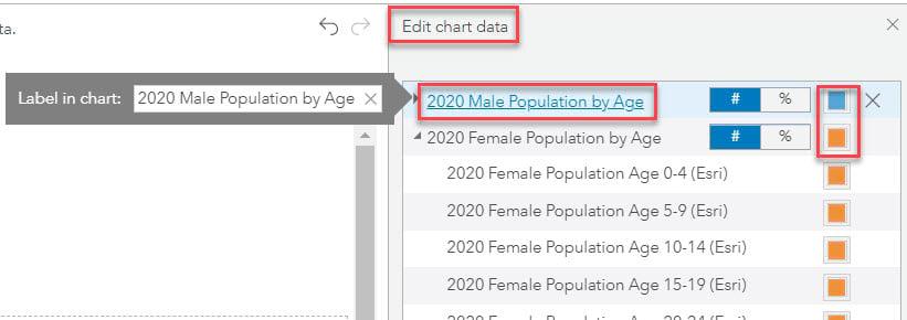 Edit chart label