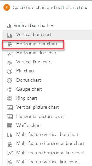 Choose horizontal bar chart