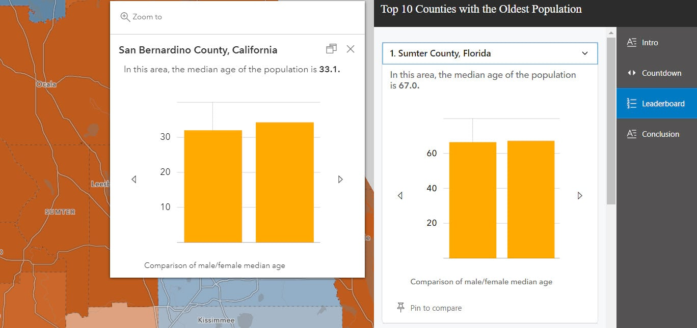 Pop-up for San Bernardino County is docked next to #1, Sumter County, Florida for easy comparison.