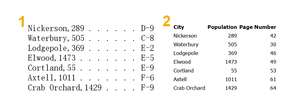 Image 1 is displaying 3 fields using table dynamic text with an Arcade expression. This allows for dots and commas to separate fields instead of requiring a new column. Image 2 is displaying that same information as a table.