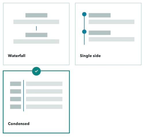 Timeline layouts in the story builder