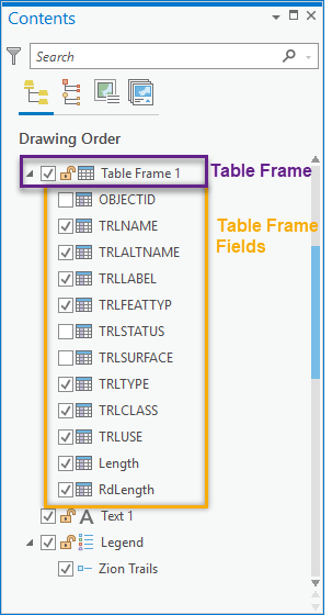 The Contents pane with the table frame and table fields highlighted