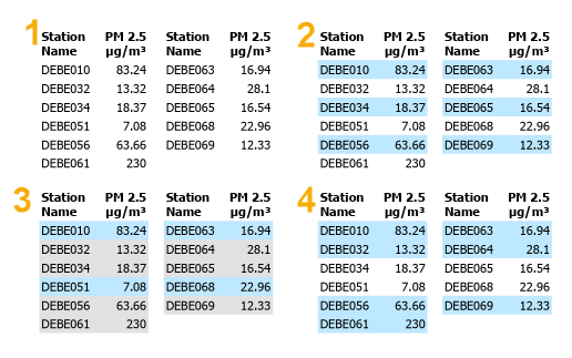 4 examples of tables with stripes.