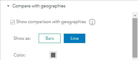 Show comparison with geographies