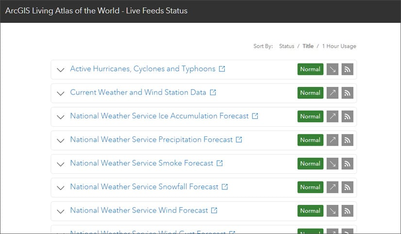 ArcGIS Live Feeds Status page