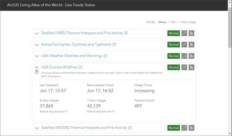 Live feeds status dashboard