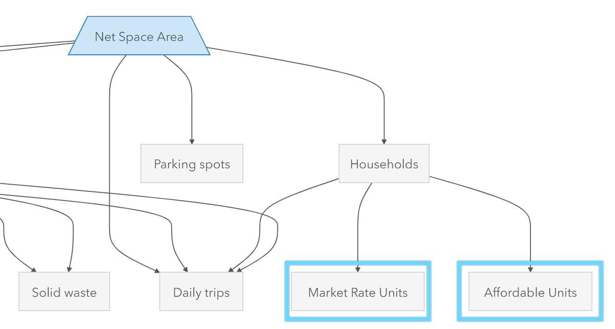 new metrics in graph