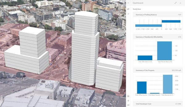Urban metrics
