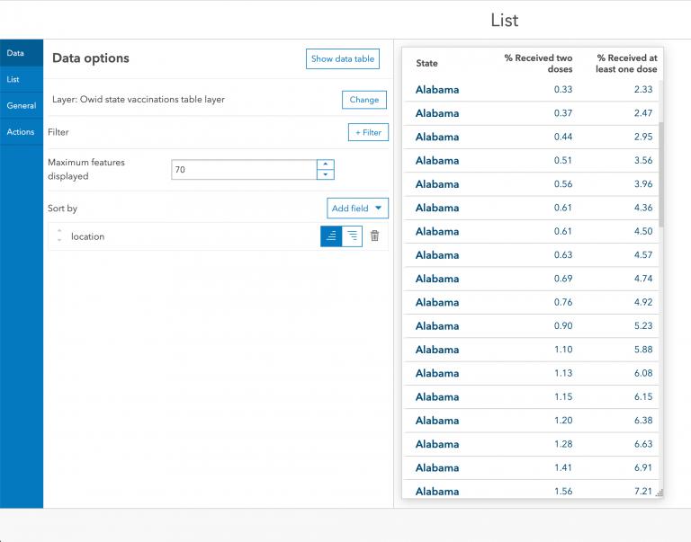 List configuration - Before