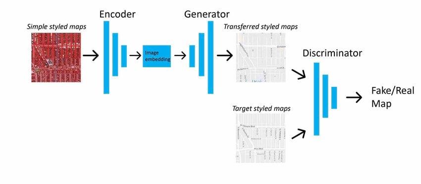 Pix2Pix model architecture[Pix2Pix model architecture [https://arxiv.org/pdf/1905.02200.pdf]