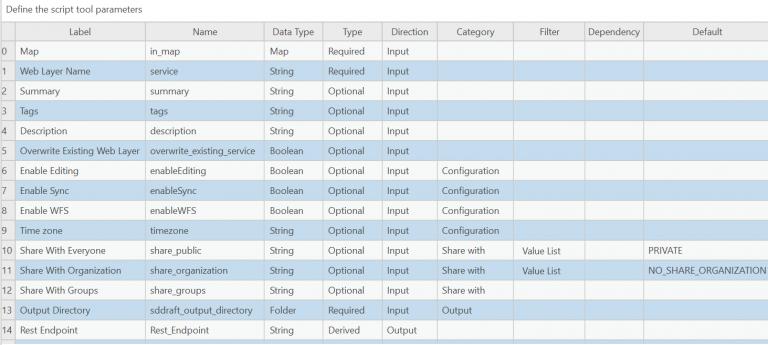 Script tool parameters