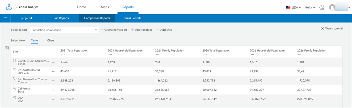 Initial view of Population Comparison report