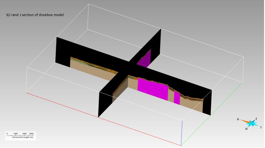 Shoebox model from GOCAD