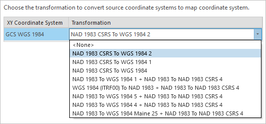 List of available transformations