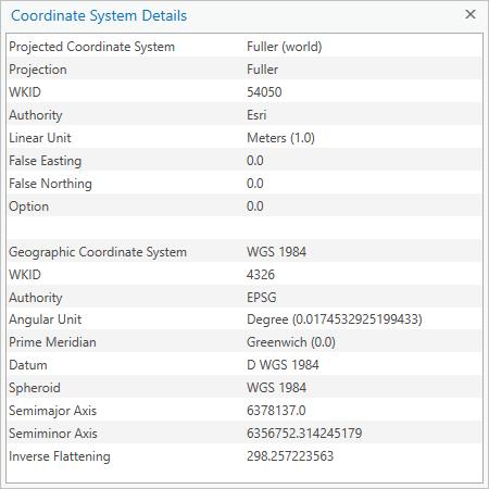 Coordinate System Details for Fuller (world)