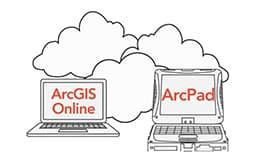 Leveraging ArcPad with ArcGIS Online