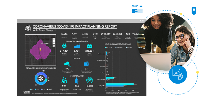 Infographic showing data on COVID-19 impact planning report and two women meeting around a laptop