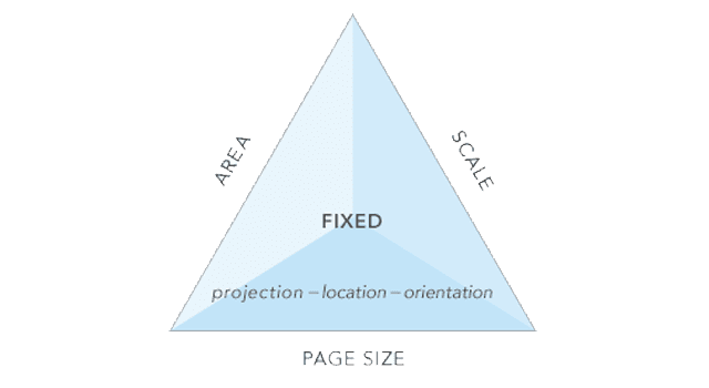 On-Demand Product Generation