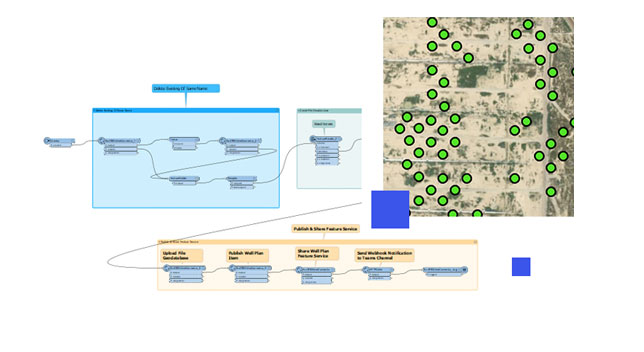 Extract, transform, load, workflow with text in blue and beige boxes connected with lines and a map with green data points