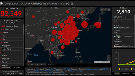 Operations dashboard of Coronavirus and global impact.