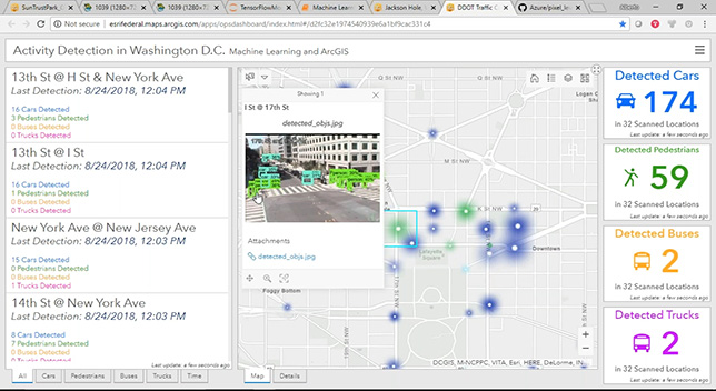 Integrating Deep Learning with ArcGIS using Python