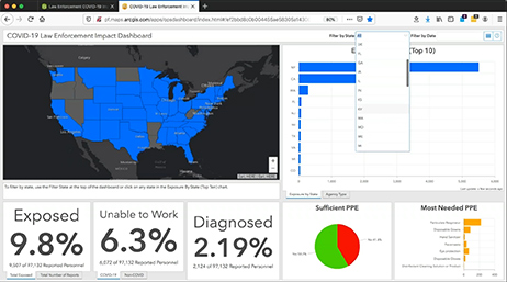 COVID-19 Law Enforcement Impact Dashboard