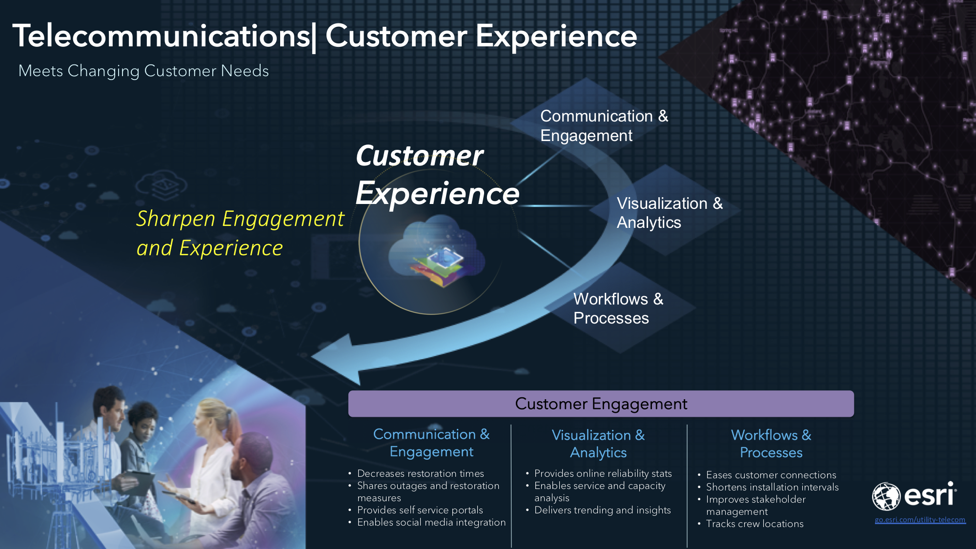 Telecommunications: Customer Experience
