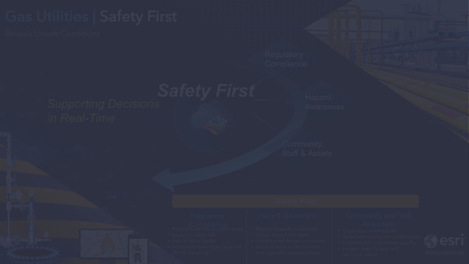 Gas Utilities: Safety Management