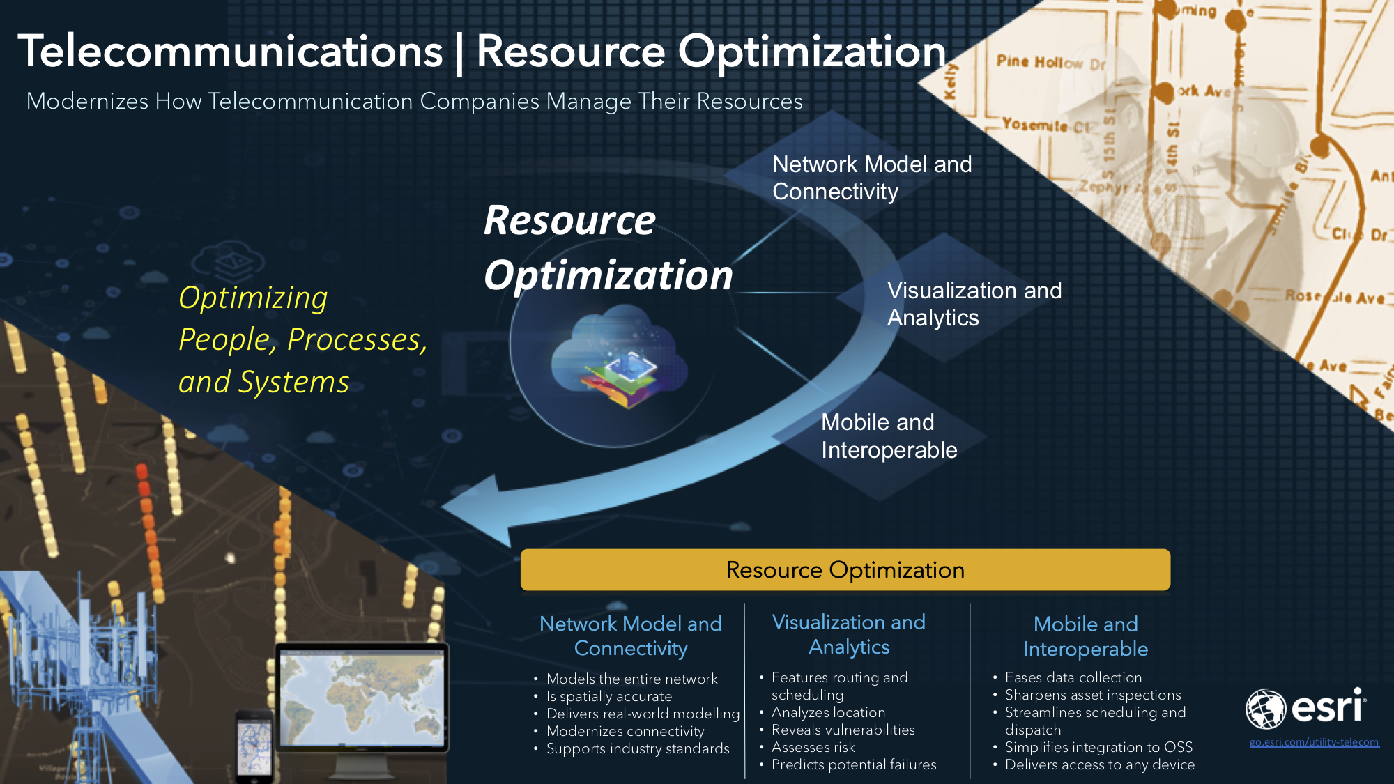 Telecommunications: Resource Optimization