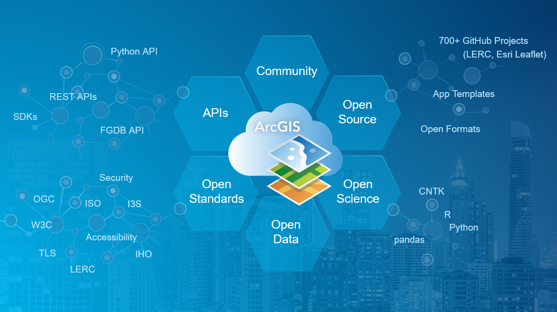 GIS for Telecommunications | Strengthen Growth, Service