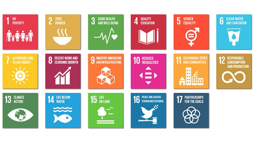 Figure 1. UN 2030 Agenda for Sustainable Development Goals