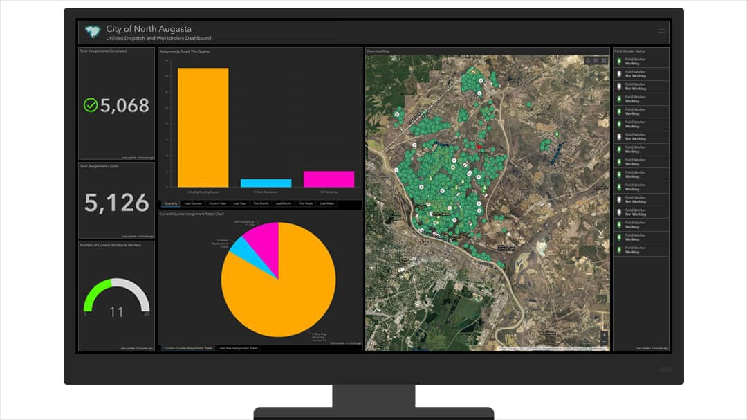 An Operations Dashboard with charts and gauges to measure progress of field activities.