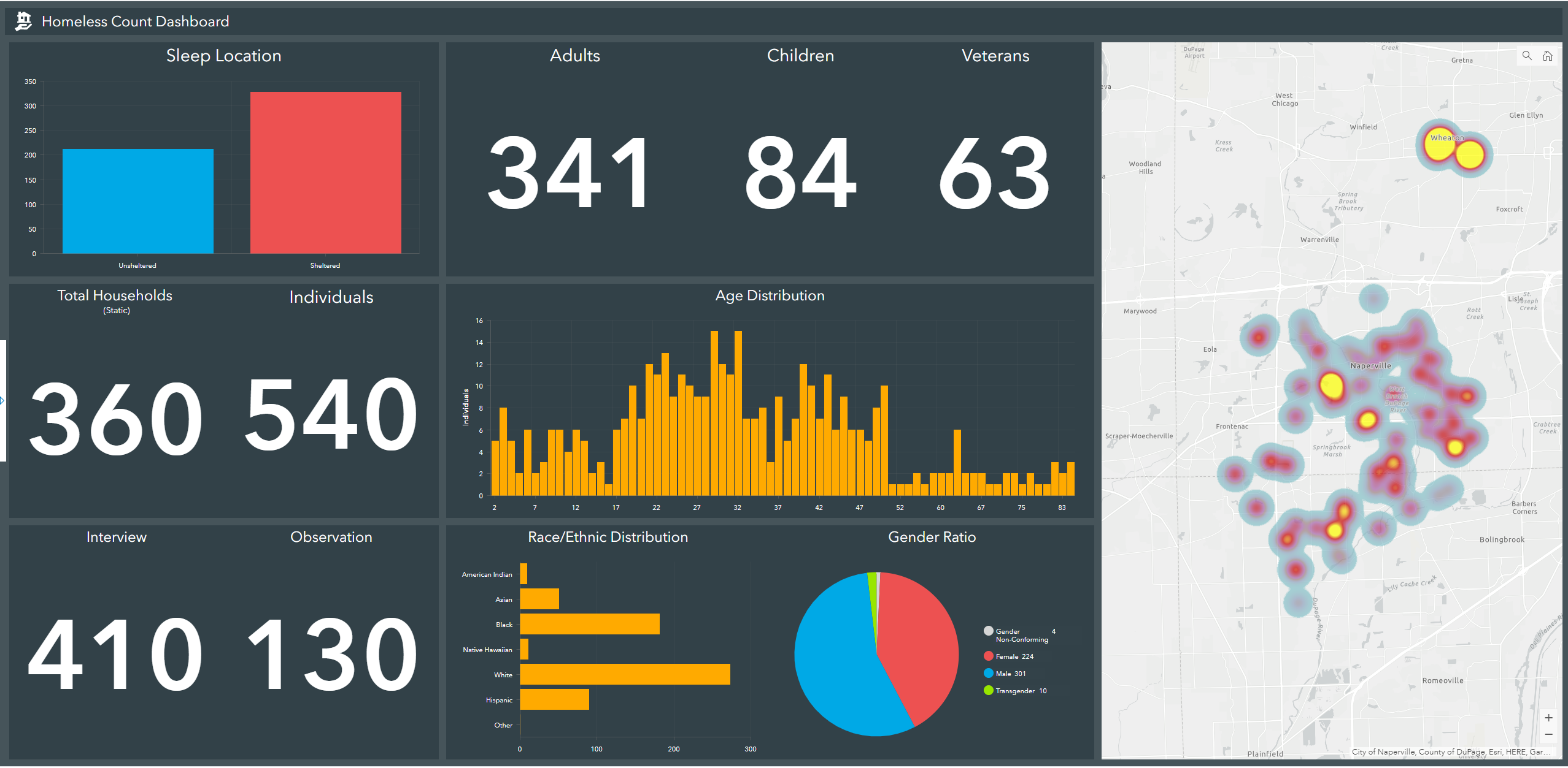 Homelessness Dashboard for municipal and community leaders