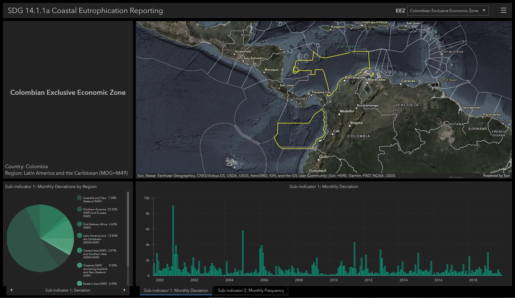 Coastal Eutrophication Reporting Dashboard