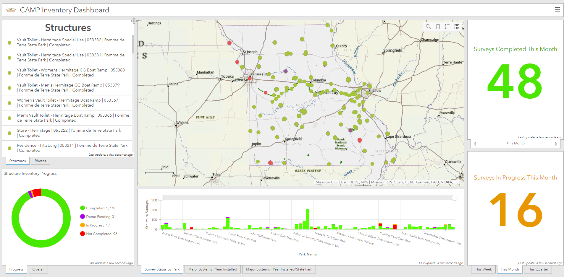 Missouri DNR Asset Management Dashboard