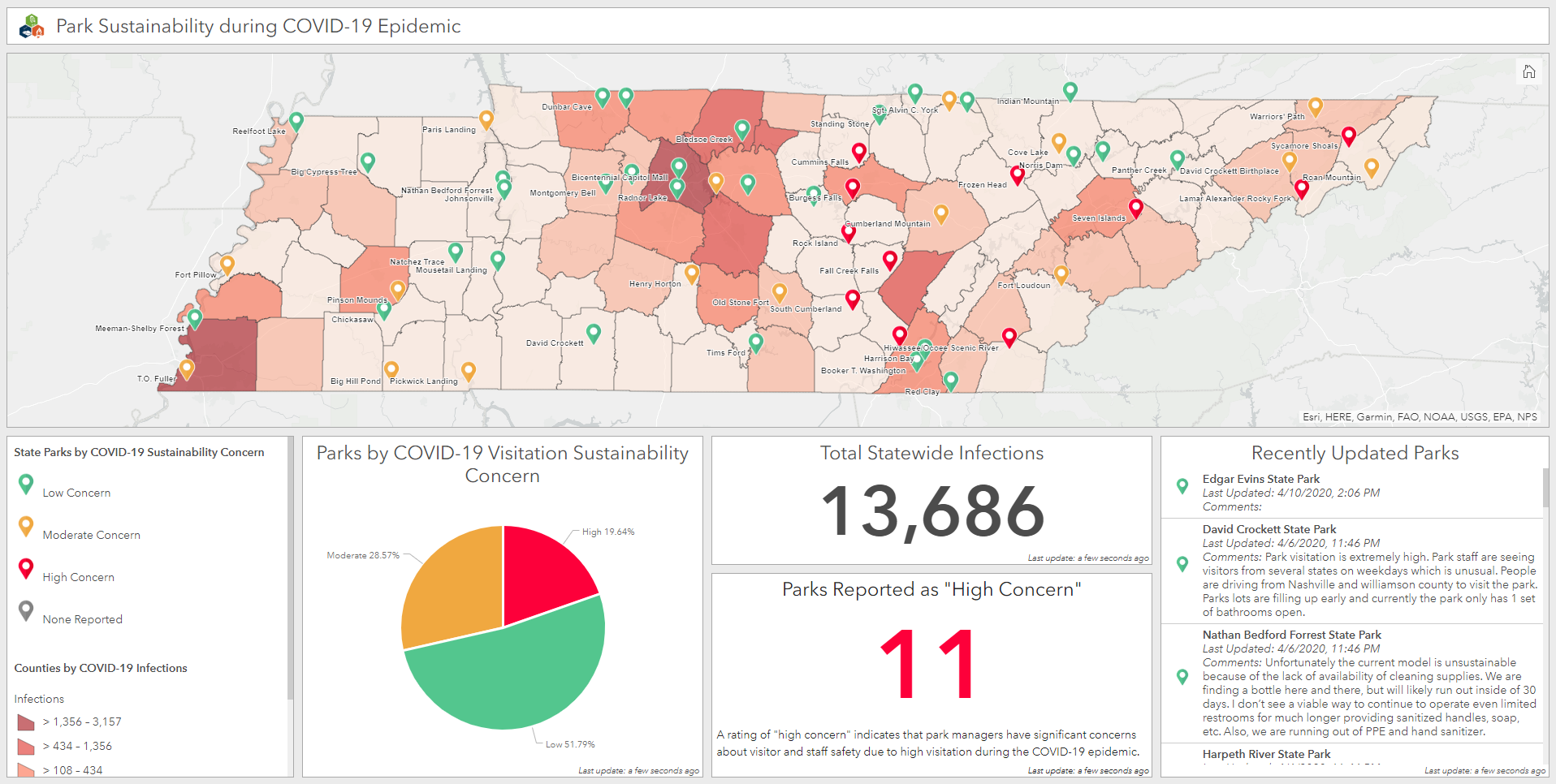 Tennessee State Parks Sustainability Dashboard