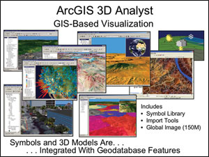 ArcNews Fall 2003 Issue -- Serving Our World With GIS